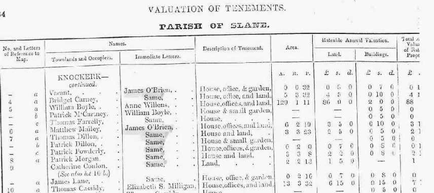 According to these records, James, was both a landowner and his family were living in the townland of Knockerk, between Slane and Navan in County Meath. According to the records he had rented a sizeable piece of land from Anne Willens and in turn sub-let about 45 acres.