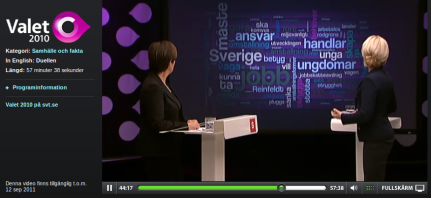 Swedish political debate on television